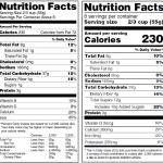 Dichiarazione nutrizionale USA: posticipato l'obbligo di adeguarsi al nuovo formato