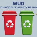 MUD 2020 – confermati il modello e le istruzioni utilizzate l'anno scorso
