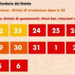 D.L. di Natale: nuove misure anti Covid19 per le festività